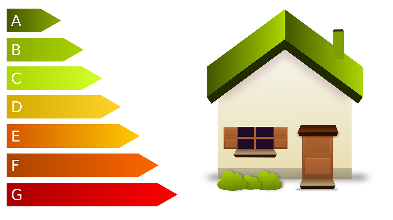 Energy Performance Certificate explained by LetBritain.