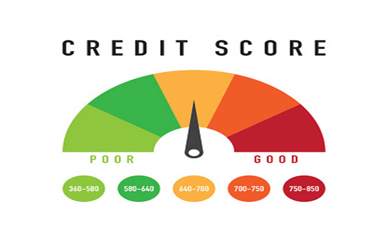 Tenants: How to Ace Your Credit Check